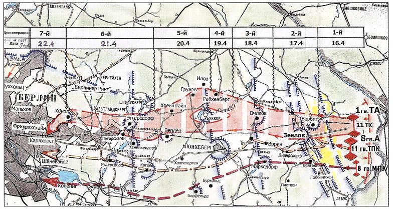 Схема прорыва (16.4 - 22.4.45)